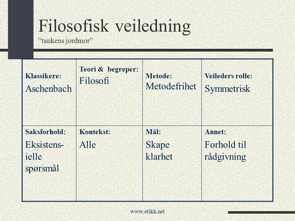 """www.etikk.net Filosofisk veiledning """"tankens jordmor"""" Klassikere: Aschenbach Teori & begreper: Filosofi Metode: Metodefrihet Veileders rolle: Symmetri"""