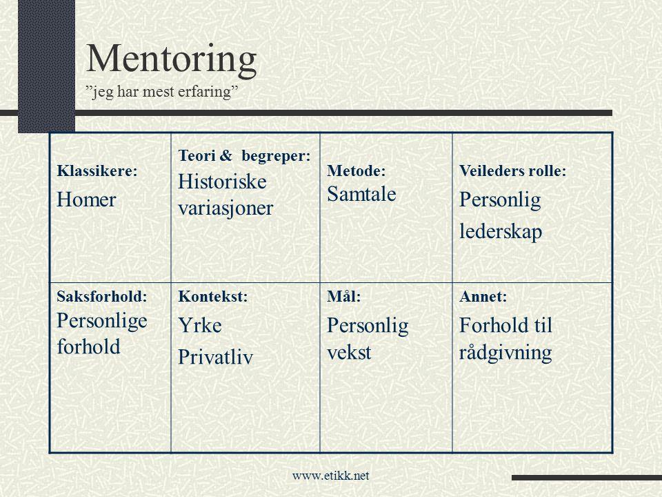 """www.etikk.net Mentoring """"jeg har mest erfaring"""" Klassikere: Homer Teori & begreper: Historiske variasjoner Metode: Samtale Veileders rolle: Personlig"""