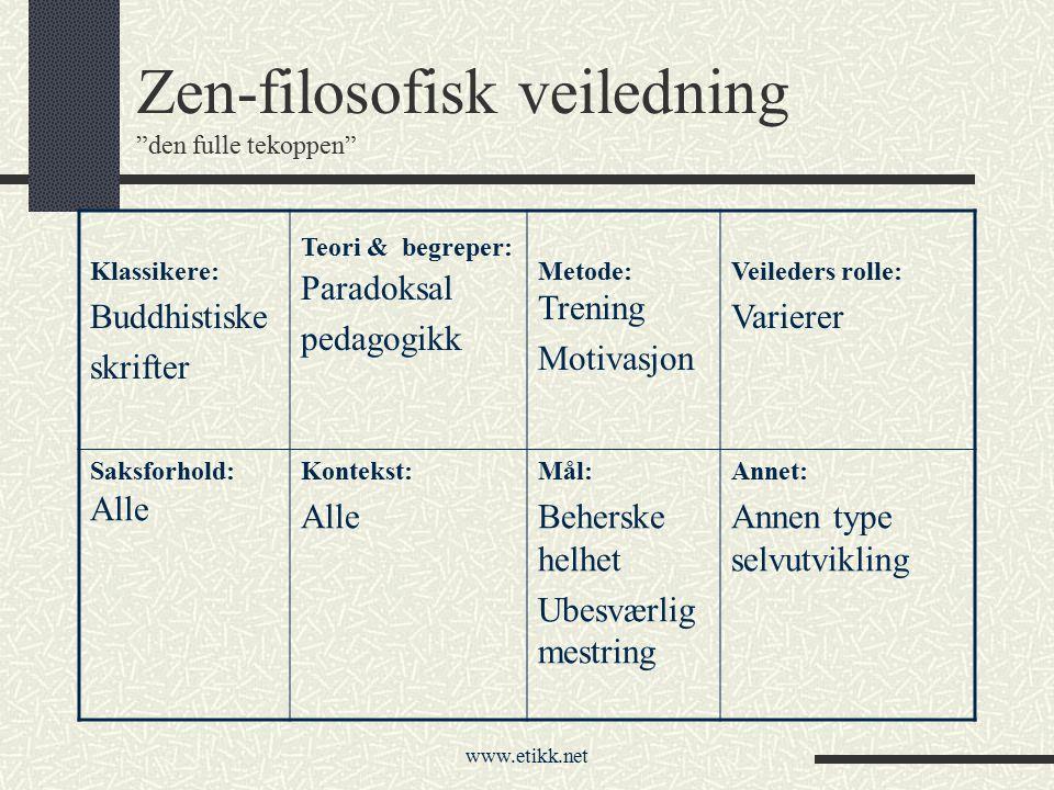 """www.etikk.net Zen-filosofisk veiledning """"den fulle tekoppen"""" Klassikere: Buddhistiske skrifter Teori & begreper: Paradoksal pedagogikk Metode: Trening"""