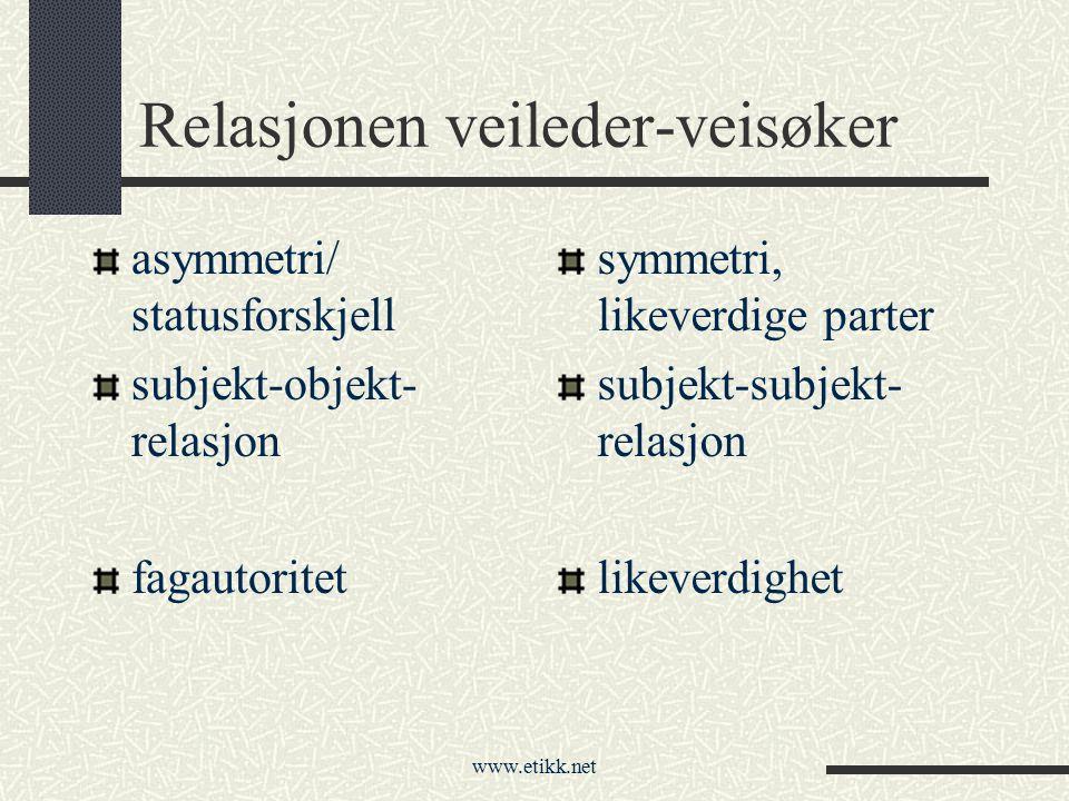 www.etikk.net Relasjonen veileder-veisøker asymmetri/ statusforskjell subjekt-objekt- relasjon fagautoritet symmetri, likeverdige parter subjekt-subje