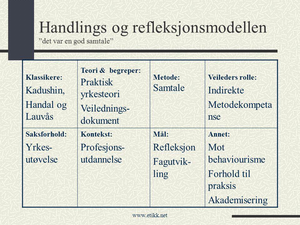 """www.etikk.net Handlings og refleksjonsmodellen """"det var en god samtale"""" Klassikere: Kadushin, Handal og Lauvås Teori & begreper: Praktisk yrkesteori V"""