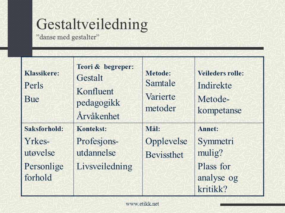 """www.etikk.net Gestaltveiledning """"danse med gestalter"""" Klassikere: Perls Bue Teori & begreper: Gestalt Konfluent pedagogikk Årvåkenhet Metode: Samtale"""