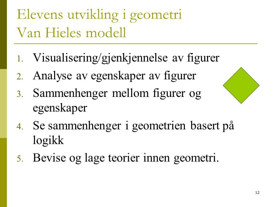 12 Elevens utvikling i geometri Van Hieles modell 1. Visualisering/gjenkjennelse av figurer 2. Analyse av egenskaper av figurer 3. Sammenhenger mellom