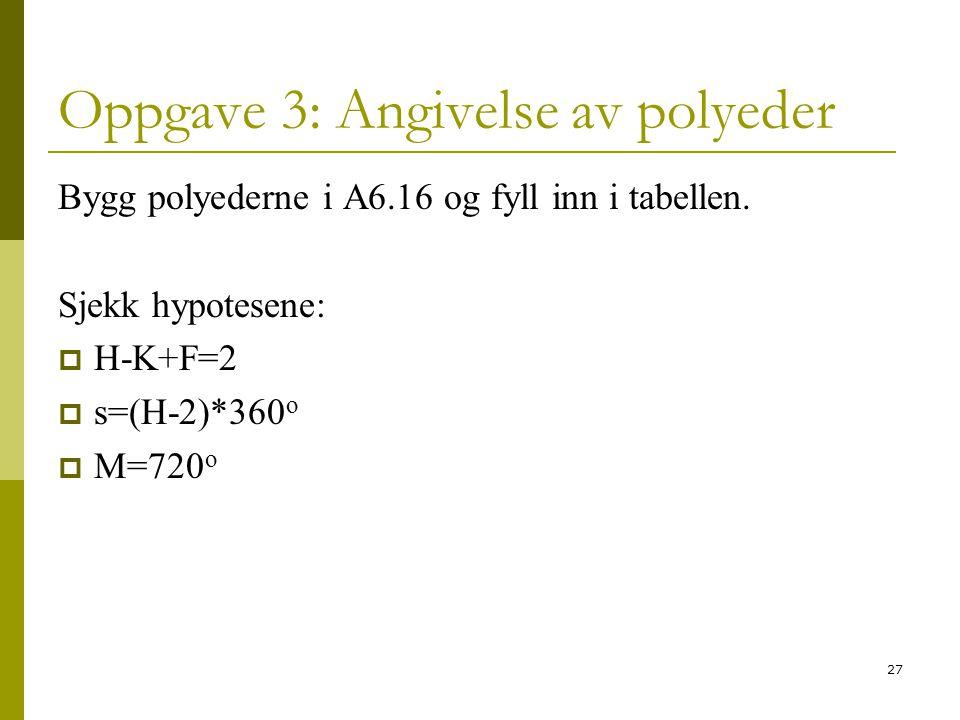 27 Oppgave 3: Angivelse av polyeder Bygg polyederne i A6.16 og fyll inn i tabellen. Sjekk hypotesene:  H-K+F=2  s=(H-2)*360 o  M=720 o