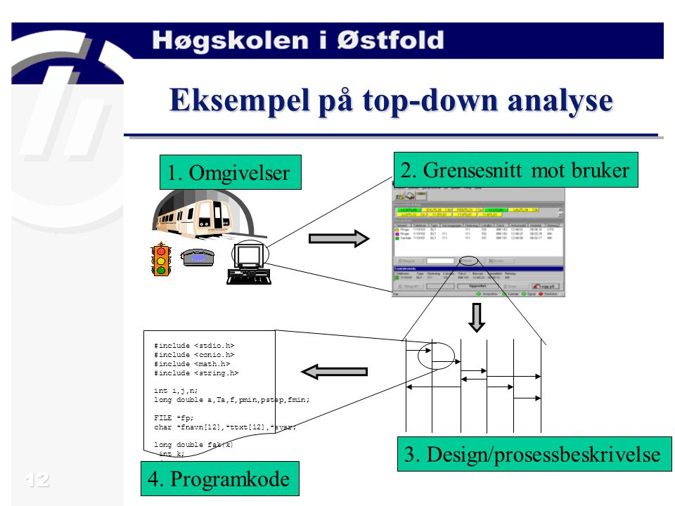 12 Eksempel på top-down analyse #include int i,j,n; long double a,Ta,f,pmin,pstep,fmin; FILE *fp; char *fnavn[12],*ttxt[12],*svar; long double fak(k)