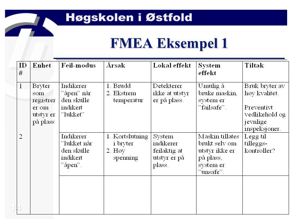 14 FMEA Eksempel 1