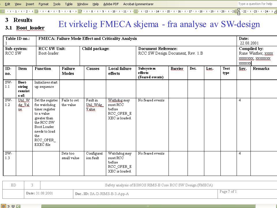 17 Et virkelig FMECA skjema - fra analyse av SW-design