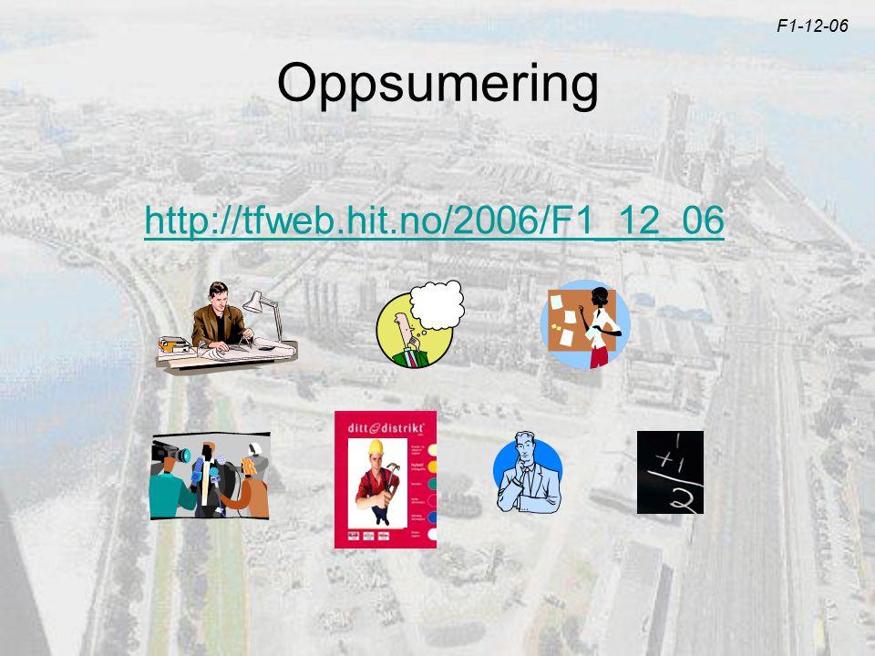 Oppsumering http://tfweb.hit.no/2006/F1_12_06 F1-12-06