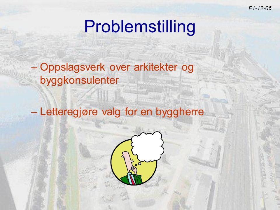 Problemstilling –Oppslagsverk over arkitekter og byggkonsulenter –Letteregjøre valg for en byggherre F1-12-06