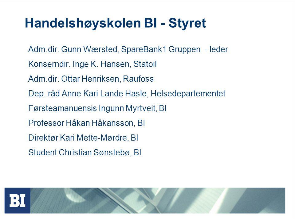 Handelshøyskolen BI - Styret Adm.dir.Gunn Wærsted, SpareBank1 Gruppen - leder Konserndir.