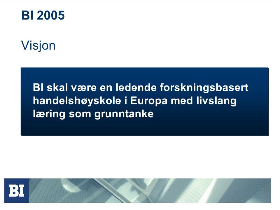 Studier på masternivå Master of Business Administration (MBA) Master of Management Master of Science (MSc) Høyere revisorstudiet Siviløkonomstudiet Sivilmarkedsførerstudiet