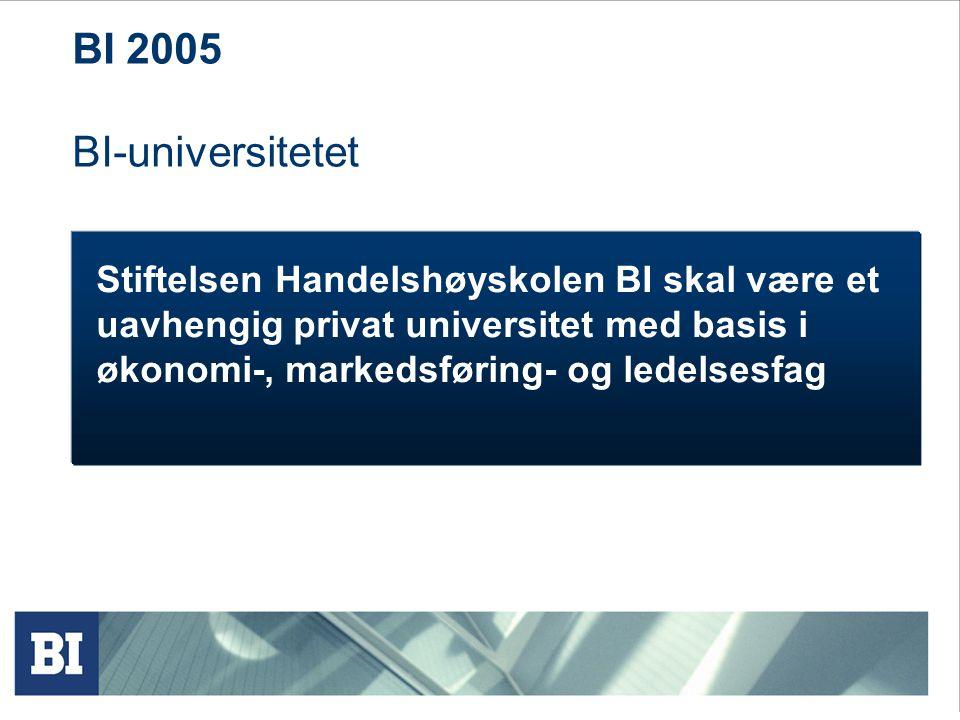 BI 2005 Tospråklighet BI skal være et privat universitet kjennetegnet av åpenhet, tospråklighet og læringspartnerskap med studenter og virksomheter