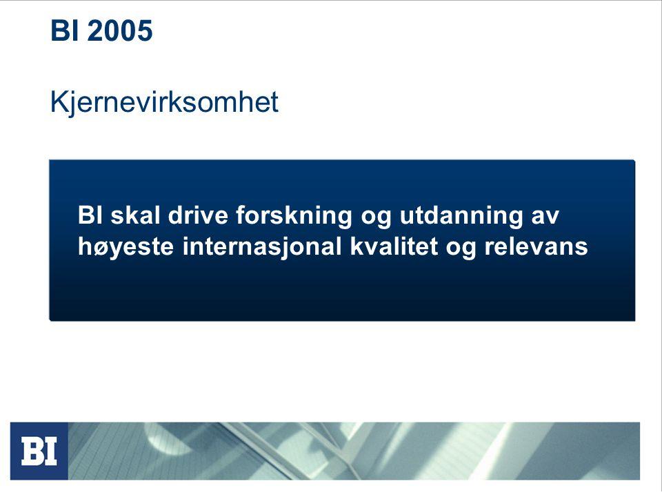 BI 2005 Kjernevirksomhet BI skal drive forskning og utdanning av høyeste internasjonal kvalitet og relevans