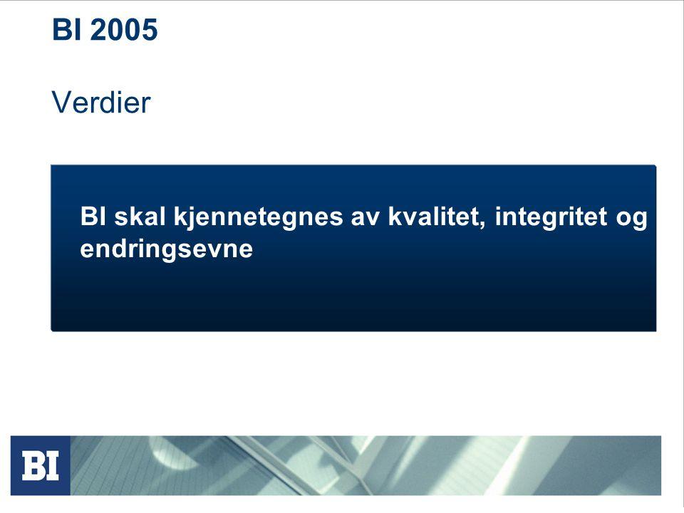 BI 2005 Verdier BI skal kjennetegnes av kvalitet, integritet og endringsevne