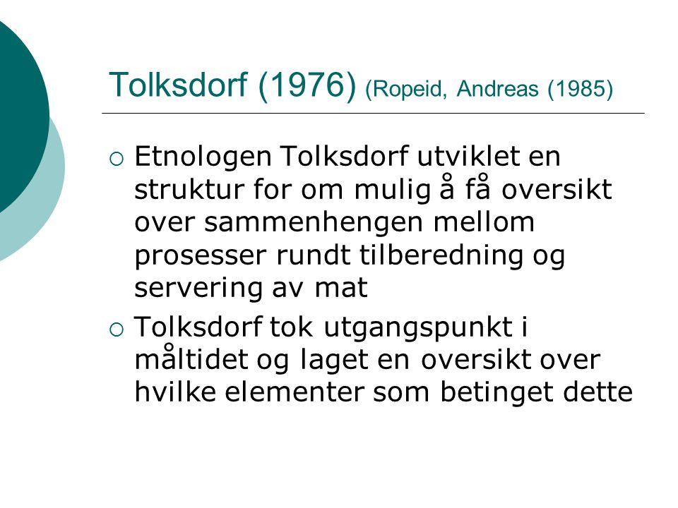 Tolksdorf (1976) (Ropeid, Andreas (1985)  Etnologen Tolksdorf utviklet en struktur for om mulig å få oversikt over sammenhengen mellom prosesser rund