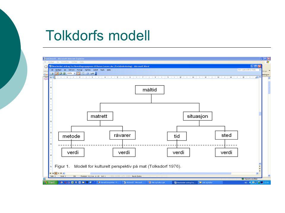 Tolkdorfs modell