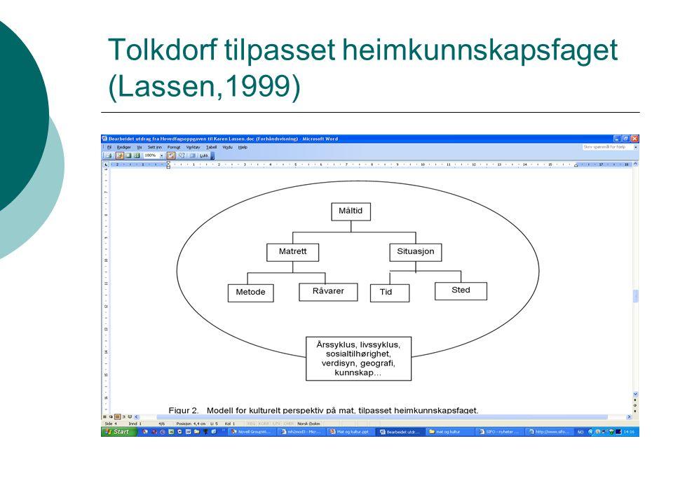 Tolkdorf tilpasset heimkunnskapsfaget (Lassen,1999)