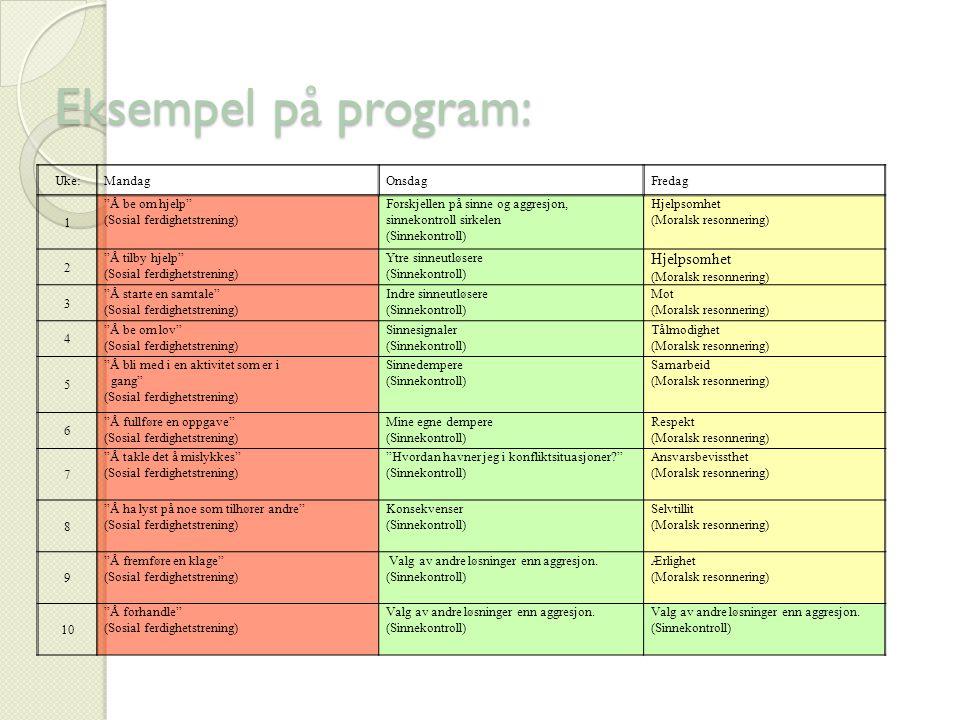 """Eksempel på program: Uke:MandagOnsdagFredag 1 """"Å be om hjelp"""" (Sosial ferdighetstrening) Forskjellen på sinne og aggresjon, sinnekontroll sirkelen (Si"""