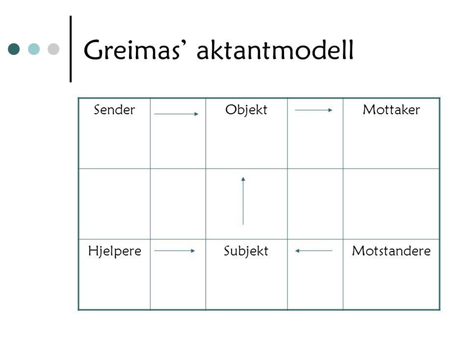 Greimas' aktantmodell SenderObjektMottaker HjelpereSubjektMotstandere
