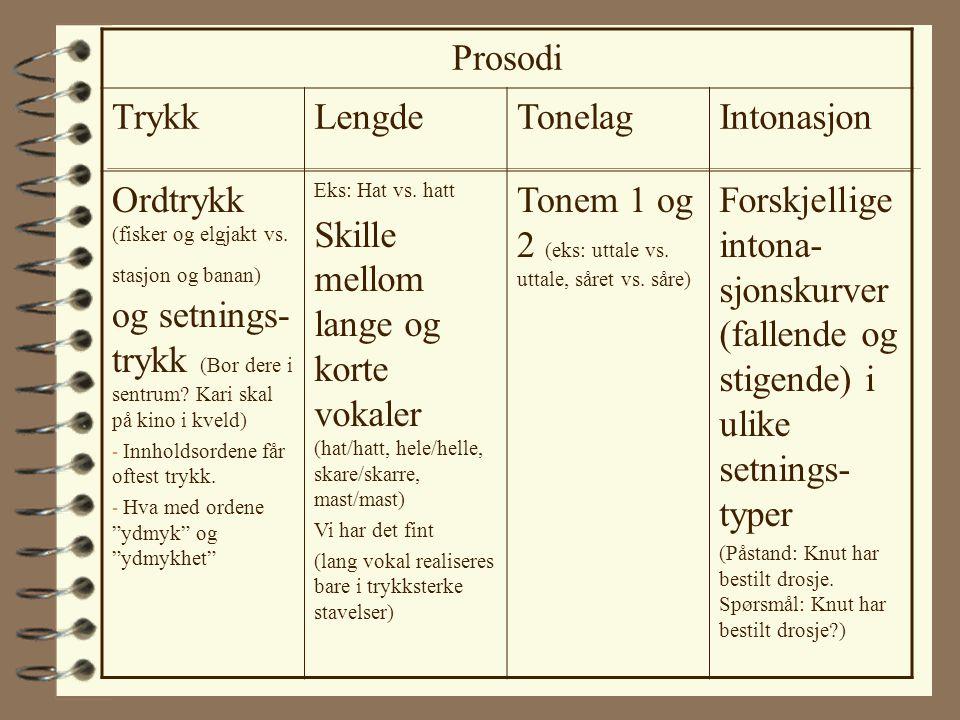 Fonetikk, fonologi og prosodi 4 Fonetikk –studiet av hvordan språklydene (fonene) blir produsert ved hjelp av taleorganene –vil beskrive og forstå spr
