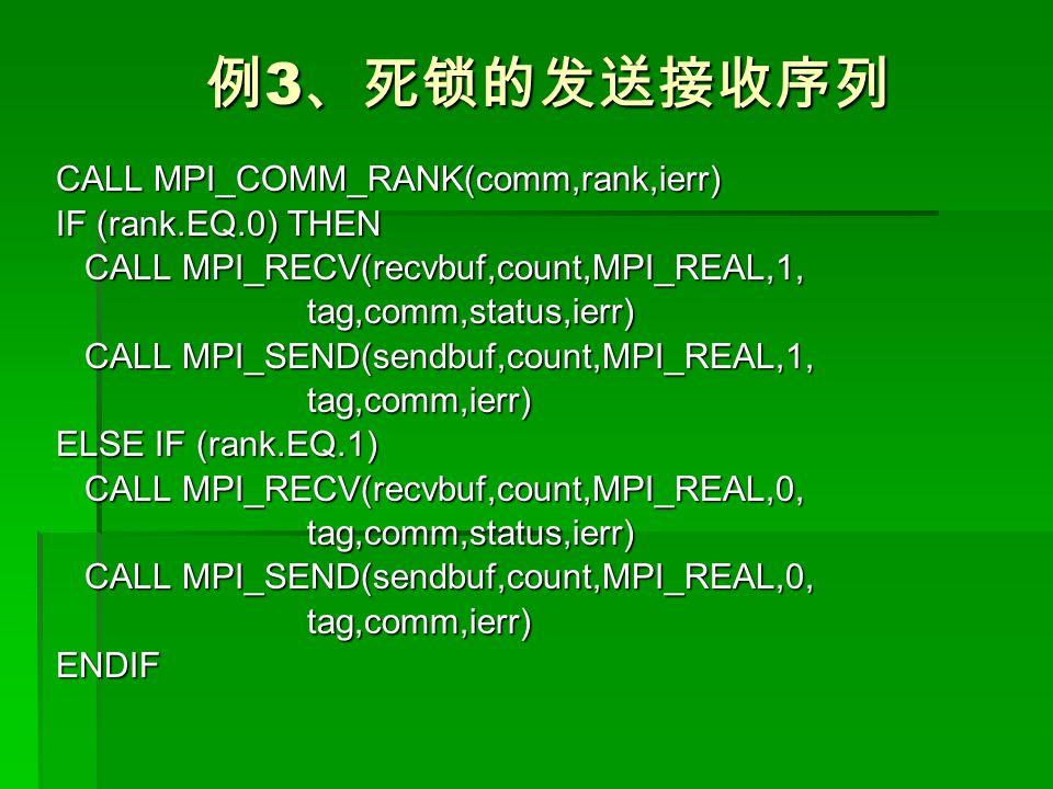 例 3 、死锁的发送接收序列 例 3 、死锁的发送接收序列 CALL MPI_COMM_RANK(comm,rank,ierr) CALL MPI_COMM_RANK(comm,rank,ierr) IF (rank.EQ.0) THEN IF (rank.EQ.0) THEN CALL MPI_RECV(recvbuf,count,MPI_REAL,1, CALL MPI_RECV(recvbuf,count,MPI_REAL,1, tag,comm,status,ierr) tag,comm,status,ierr) CALL MPI_SEND(sendbuf,count,MPI_REAL,1, CALL MPI_SEND(sendbuf,count,MPI_REAL,1, tag,comm,ierr) tag,comm,ierr) ELSE IF (rank.EQ.1) ELSE IF (rank.EQ.1) CALL MPI_RECV(recvbuf,count,MPI_REAL,0, CALL MPI_RECV(recvbuf,count,MPI_REAL,0, tag,comm,status,ierr) tag,comm,status,ierr) CALL MPI_SEND(sendbuf,count,MPI_REAL,0, CALL MPI_SEND(sendbuf,count,MPI_REAL,0, tag,comm,ierr) tag,comm,ierr) ENDIF ENDIF