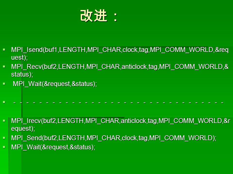 改进: 改进:  MPI_Isend(buf1,LENGTH,MPI_CHAR,clock,tag,MPI_COMM_WORLD,&req uest);  MPI_Recv(buf2,LENGTH,MPI_CHAR,anticlock,tag,MPI_COMM_WORLD,& status);  MPI_Wait(&request,&status);  ---------------------------------  MPI_Irecv(buf2,LENGTH,MPI_CHAR,anticlock,tag,MPI_COMM_WORLD,&r equest);  MPI_Send(buf2,LENGTH,MPI_CHAR,clock,tag,MPI_COMM_WORLD);  MPI_Wait(&request,&status);