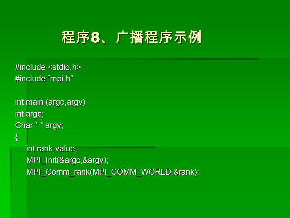 程序 8 、广播程序示例 程序 8 、广播程序示例 #include #include #include mpi.h int main (argc,argv) int argc; Char * * argv; { int rank,value; int rank,value; MPI_Init(&argc,&argv); MPI_Init(&argc,&argv); MPI_Comm_rank(MPI_COMM_WORLD,&rank); MPI_Comm_rank(MPI_COMM_WORLD,&rank);