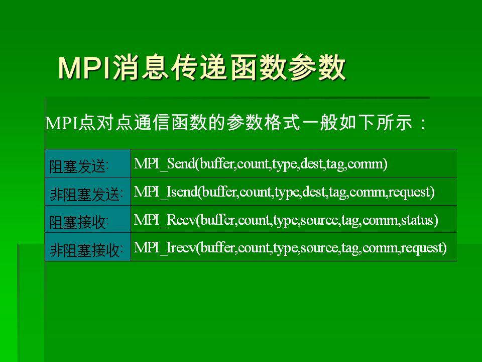 请求( request ) 请求( request )  这个参数用于非阻塞发送和非阻塞接收操作。 由于非阻塞操作返回后,数据可能继续存在缓 冲中,由此需要一种机制来检测资源是否可用。 根据该变量调用其它函数完成消息的实际发送 和接收。在 C 程序中,这个参数是指向 MPI_Request 结构的指针。