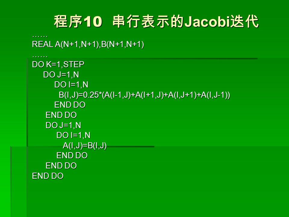 程序 10 串行表示的 Jacobi 迭代 程序 10 串行表示的 Jacobi 迭代 …… REAL A(N+1,N+1),B(N+1,N+1) …… DO K=1,STEP DO J=1,N DO J=1,N DO I=1,N DO I=1,N B(I,J)=0.25*(A(I-1,J)+A(I+1,J)+A(I,J+1)+A(I,J-1)) B(I,J)=0.25*(A(I-1,J)+A(I+1,J)+A(I,J+1)+A(I,J-1)) END DO END DO DO J=1,N DO J=1,N DO I=1,N DO I=1,N A(I,J)=B(I,J) A(I,J)=B(I,J) END DO END DO END DO