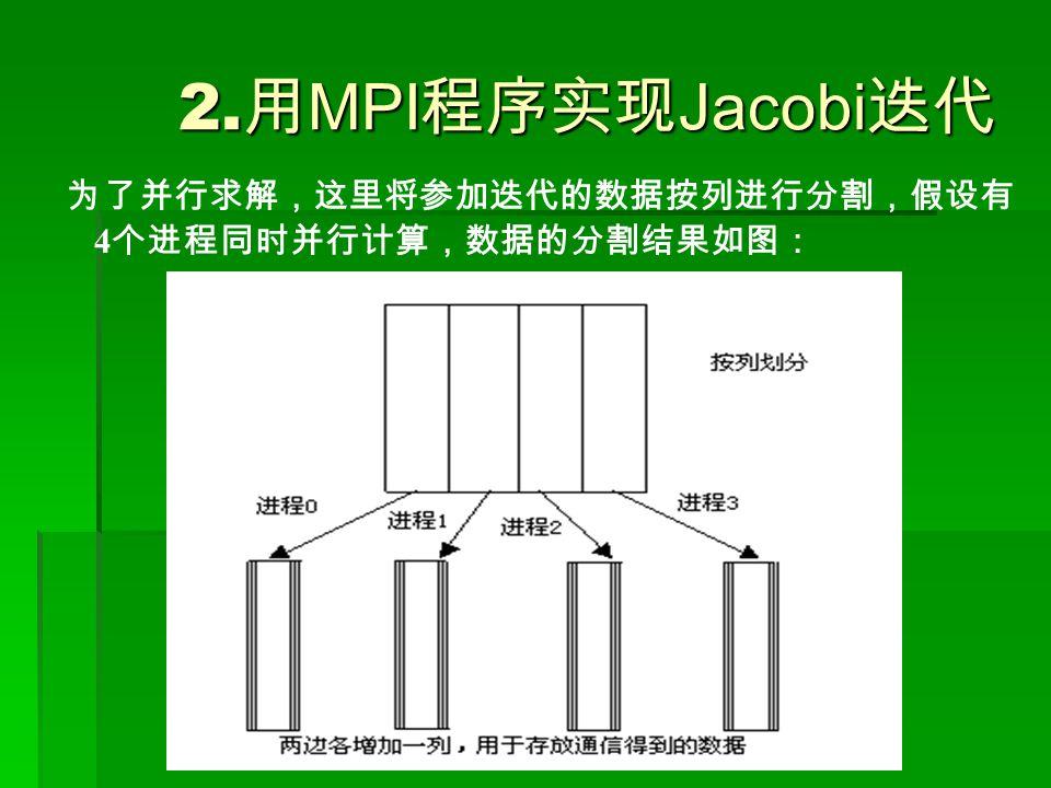 2. 用 MPI 程序实现 Jacobi 迭代 2. 用 MPI 程序实现 Jacobi 迭代 为了并行求解,这里将参加迭代的数据按列进行分割,假设有 4 个进程同时并行计算,数据的分割结果如图: