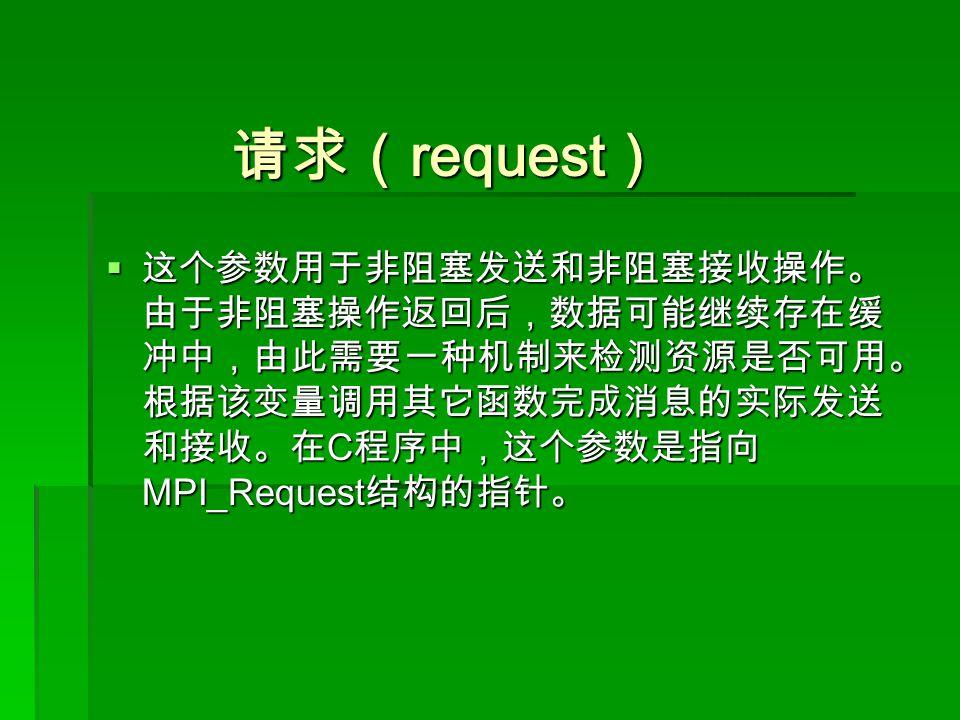 通讯模式( 4 种):  标准通信模式 (MPI_SEND)  缓存通信模式 (MPI_BSEND)  同步通信模式 (MPI_SSEND)  就绪通信模式 (MPI_RSEND)