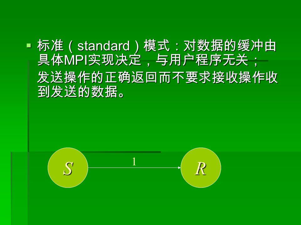  标准( standard )模式:对数据的缓冲由 具体 MPI 实现决定,与用户程序无关; 发送操作的正确返回而不要求接收操作收 到发送的数据。 发送操作的正确返回而不要求接收操作收 到发送的数据。 SR 1