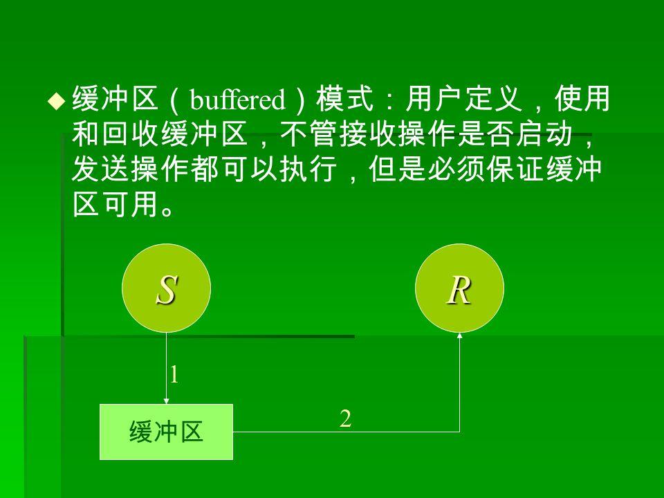  缓冲区( buffered )模式:用户定义,使用 和回收缓冲区,不管接收操作是否启动, 发送操作都可以执行,但是必须保证缓冲 区可用。 SR 1 缓冲区 2