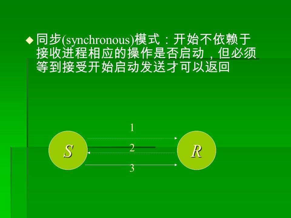 u 同步 (synchronous) 模式:开始不依赖于 接收进程相应的操作是否启动,但必须 等到接受开始启动发送才可以返回 SR 123123