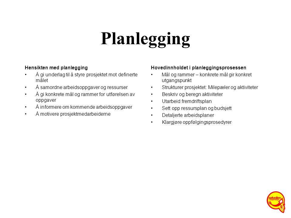 Planlegging Hensikten med planlegging Å gi underlag til å styre prosjektet mot definerte målet Å samordne arbeidsoppgaver og ressurser Å gi konkrete mål og rammer for utførelsen av oppgaver Å informere om kommende arbeidsoppgaver Å motivere prosjektmedarbeiderne Hovedinnholdet i planleggingsprosessen Mål og rammer – konkrete mål gir konkret utgangspunkt Strukturer prosjektet: Milepæler og aktiviteter Beskriv og beregn aktiviteter Utarbeid fremdriftsplan Sett opp ressursplan og budsjett Detaljerte arbeidsplaner Klargjøre oppfølgingsprosedyrer