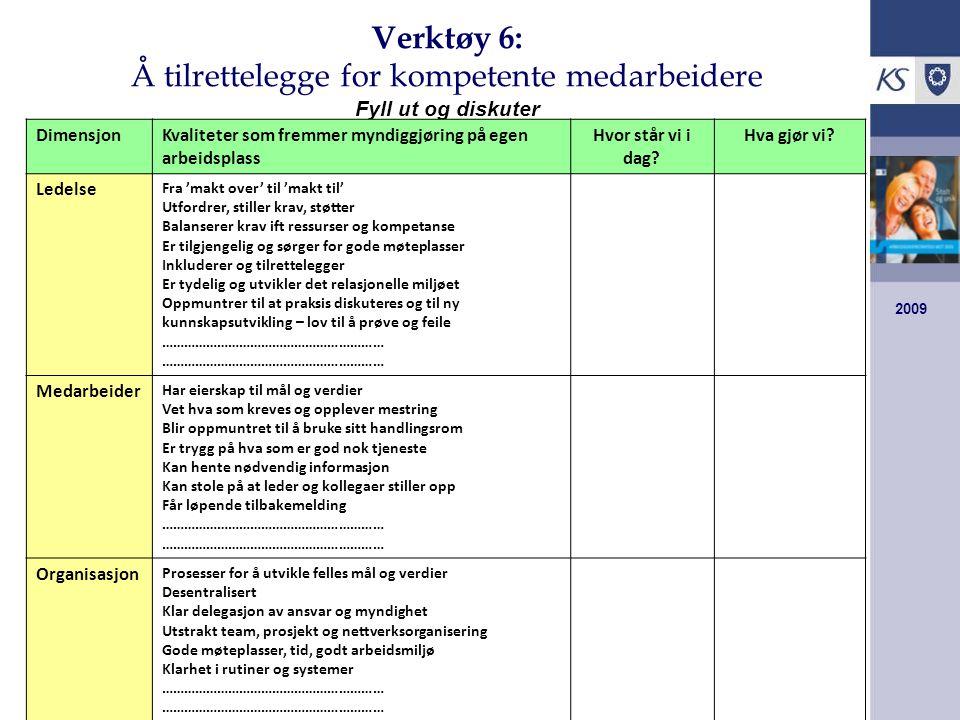 2009 Verktøy 6: Å tilrettelegge for kompetente medarbeidere Fyll ut og diskuter DimensjonKvaliteter som fremmer myndiggjøring på egen arbeidsplass Hvor står vi i dag.