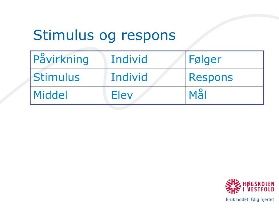 Stimulus og respons PåvirkningIndividFølger StimulusIndividRespons MiddelElevMål