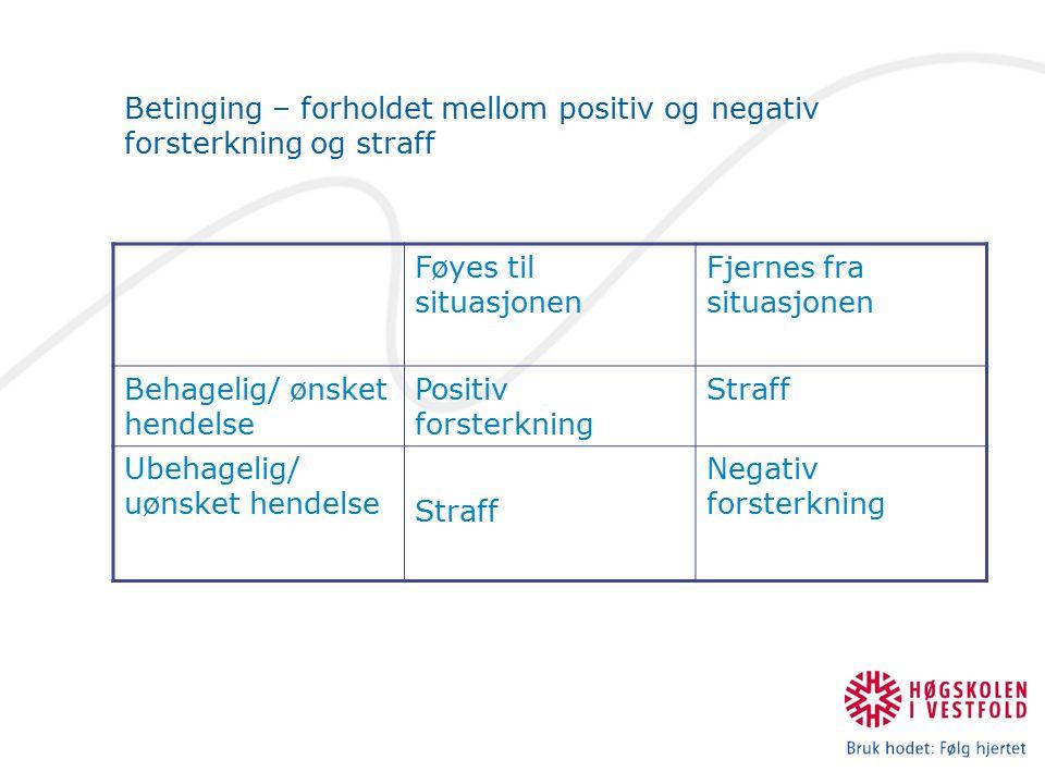 Betinging – forholdet mellom positiv og negativ forsterkning og straff Føyes til situasjonen Fjernes fra situasjonen Behagelig/ ønsket hendelse Positi