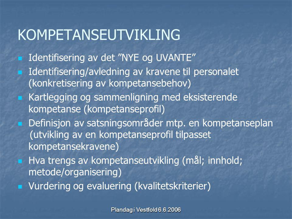 """Plandag i Vestfold 6.6.2006 KOMPETANSEUTVIKLING Identifisering av det """"NYE og UVANTE"""" Identifisering/avledning av kravene til personalet (konkretiseri"""