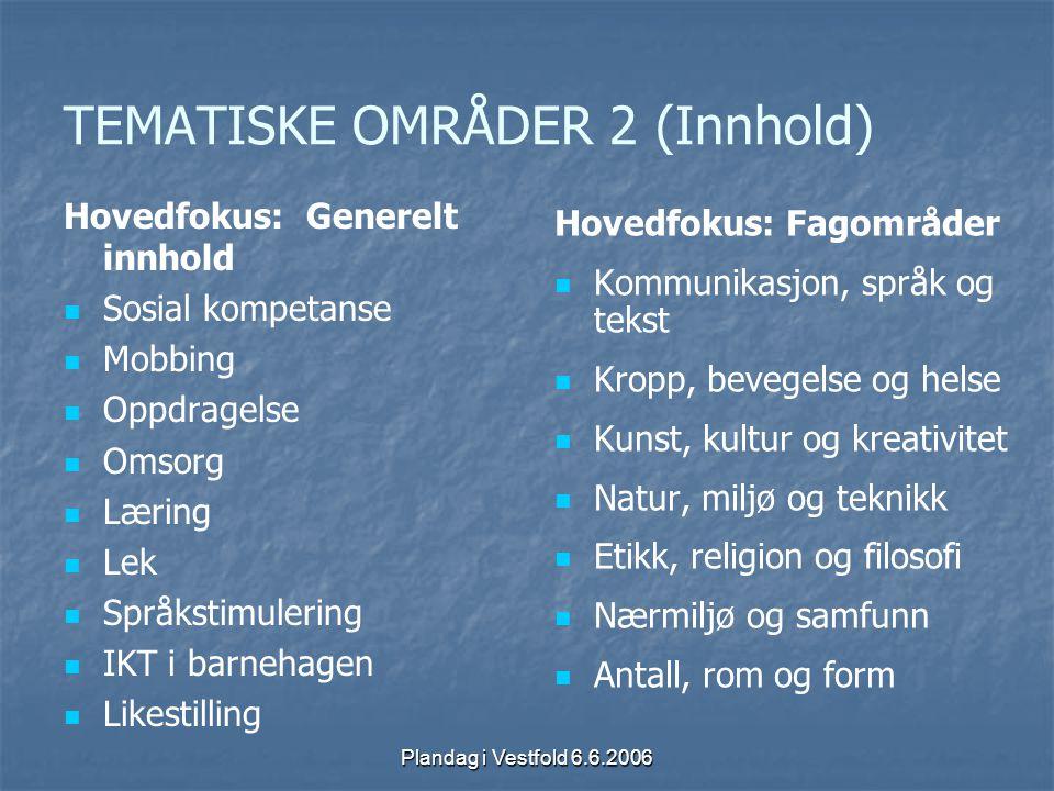 Plandag i Vestfold 6.6.2006 TEMATISKE OMRÅDER 2 (Innhold) Hovedfokus: Generelt innhold Sosial kompetanse Mobbing Oppdragelse Omsorg Læring Lek Språkst