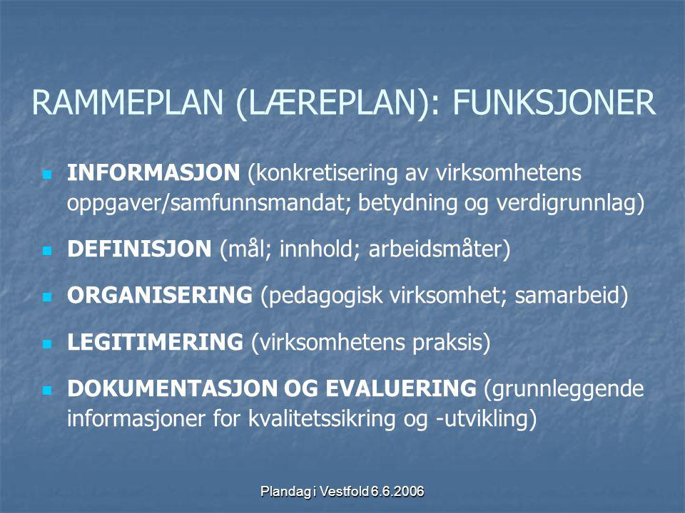 Plandag i Vestfold 6.6.2006 RAMMEPLAN (LÆREPLAN): FUNKSJONER INFORMASJON (konkretisering av virksomhetens oppgaver/samfunnsmandat; betydning og verdig
