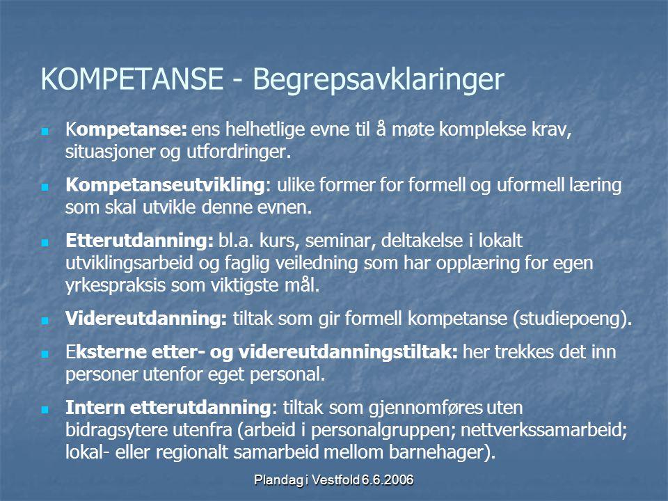 Plandag i Vestfold 6.6.2006 KOMPETANSE - Begrepsavklaringer Kompetanse: ens helhetlige evne til å møte komplekse krav, situasjoner og utfordringer. Ko