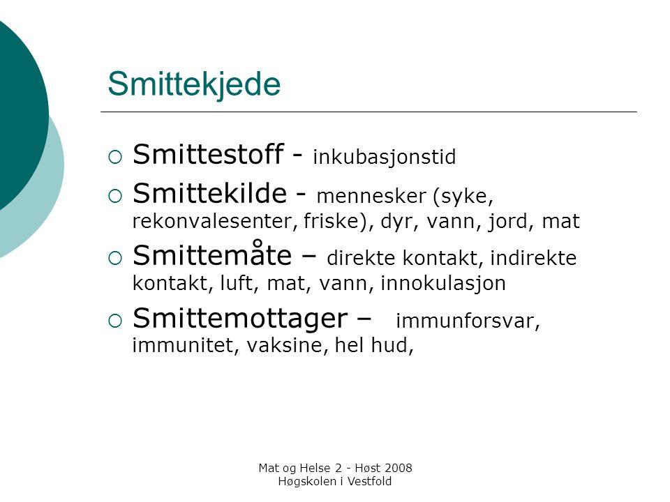Mat og Helse 2 - Høst 2008 Høgskolen i Vestfold Smittekjede  Smittestoff - inkubasjonstid  Smittekilde - mennesker (syke, rekonvalesenter, friske),
