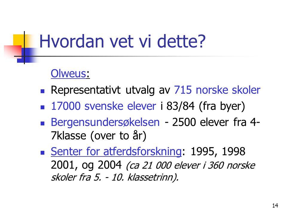 14 Hvordan vet vi dette? Olweus: Representativt utvalg av 715 norske skoler 17000 svenske elever i 83/84 (fra byer) Bergensundersøkelsen - 2500 elever