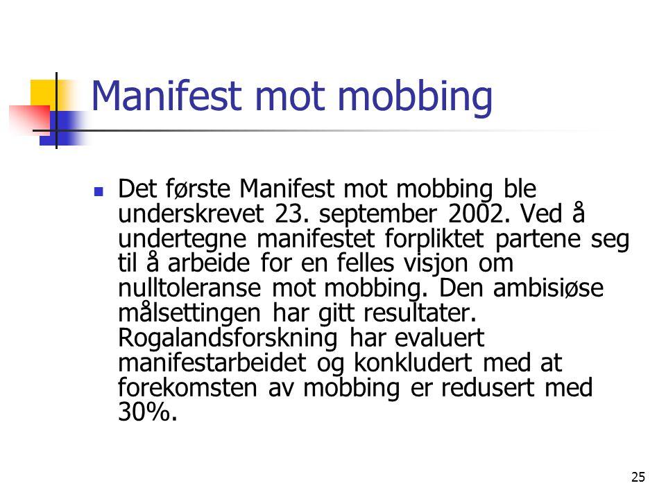 25 Manifest mot mobbing Det første Manifest mot mobbing ble underskrevet 23. september 2002. Ved å undertegne manifestet forpliktet partene seg til å