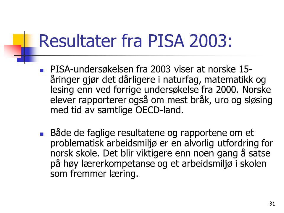 31 Resultater fra PISA 2003: PISA-undersøkelsen fra 2003 viser at norske 15- åringer gjør det dårligere i naturfag, matematikk og lesing enn ved forri