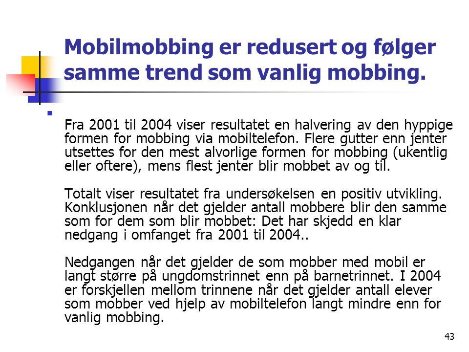 43 Mobilmobbing er redusert og følger samme trend som vanlig mobbing. Fra 2001 til 2004 viser resultatet en halvering av den hyppige formen for mobbin