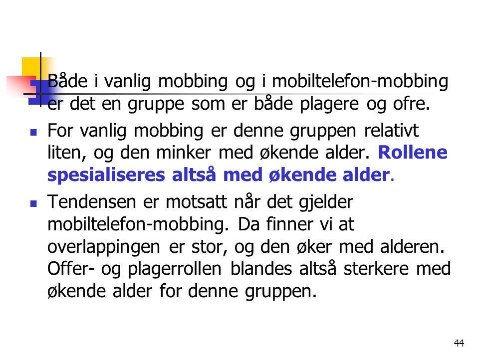 44 Både i vanlig mobbing og i mobiltelefon-mobbing er det en gruppe som er både plagere og ofre. For vanlig mobbing er denne gruppen relativt liten, o