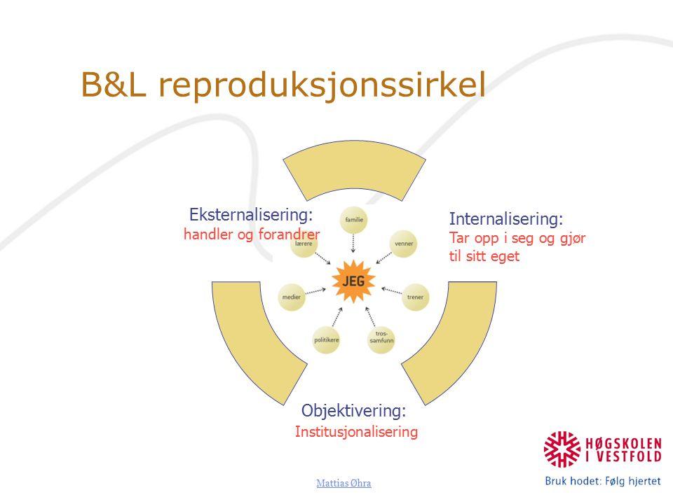 Mattias Øhra B&L reproduksjonssirkel Internalisering: Tar opp i seg og gjør til sitt eget