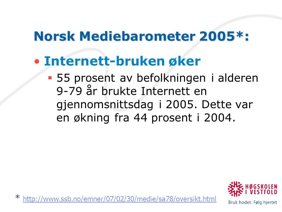 Norsk Mediebarometer 2005*: Internett-bruken øker  55 prosent av befolkningen i alderen 9-79 år brukte Internett en gjennomsnittsdag i 2005.